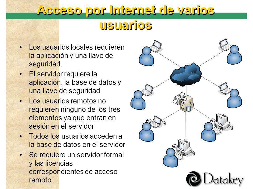Acceso por Internet personal Ideal para personas con alta movilidad pero cuidando la posible perdida de datos por asalto, extravío, etc. El equipo móv