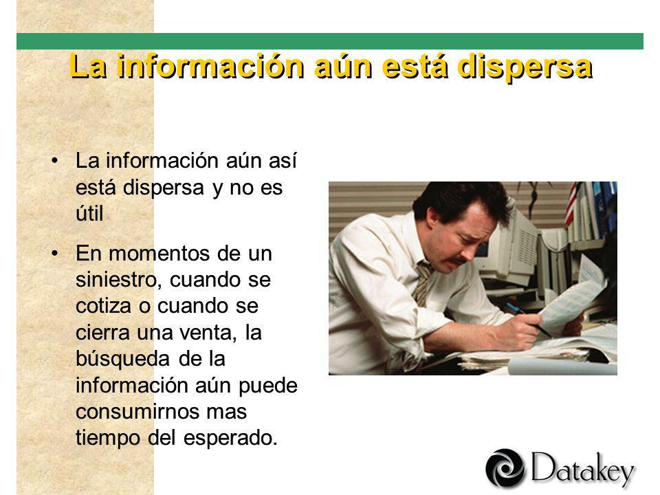 Uff! Documentos físicos como las pólizas Hojas de cálculo con cotizaciones Cartas a clientes. Imágenes de documentos Archivos PDF Aplicaciones como Ou