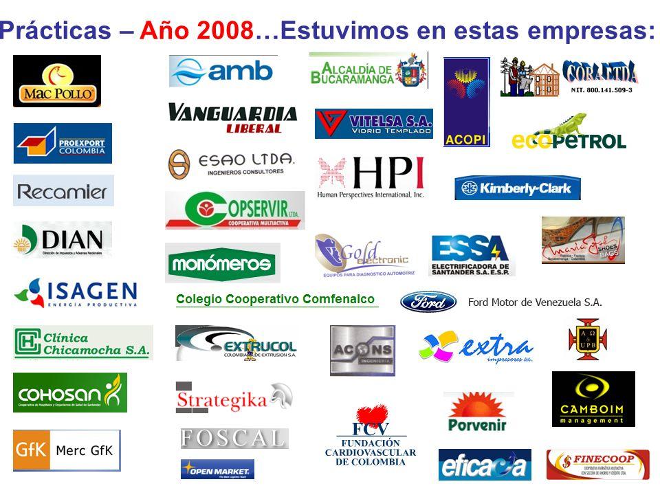 Prácticas – Año 2008…Estuvimos en estas empresas: