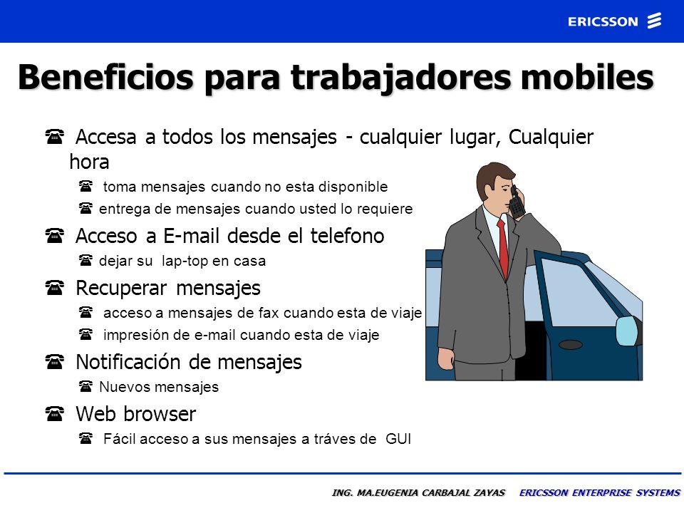 ING. MA.EUGENIA CARBAJAL ZAYAS ERICSSON ENTERPRISE SYSTEMS Escalabilidad Tamaño 4 - 64 puertos de voz 1 - 48 puertos de fax 1 - 8 canales TTS 2000 Cli