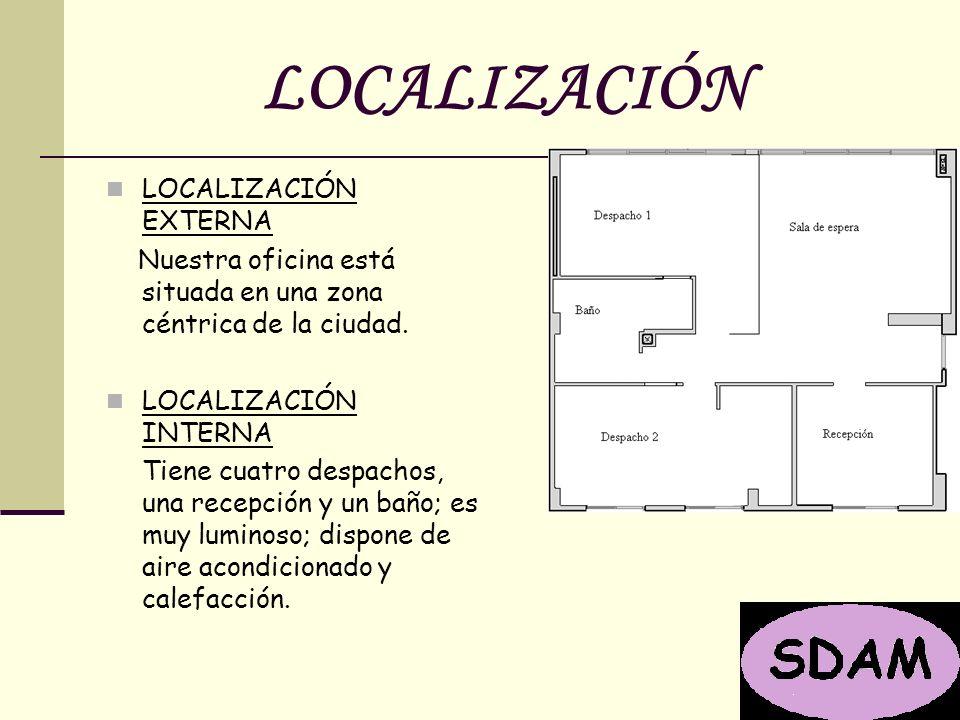 LOCALIZACIÓN LOCALIZACIÓN EXTERNA Nuestra oficina está situada en una zona céntrica de la ciudad.