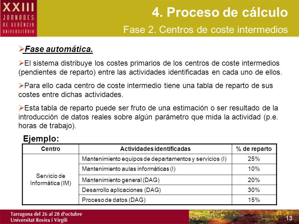 13 Fase automática. El sistema distribuye los costes primarios de los centros de coste intermedios (pendientes de reparto) entre las actividades ident