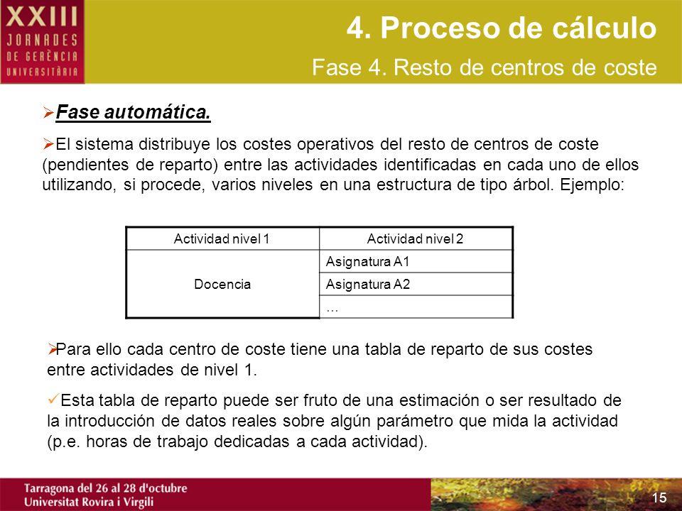 15 Fase automática. El sistema distribuye los costes operativos del resto de centros de coste (pendientes de reparto) entre las actividades identifica