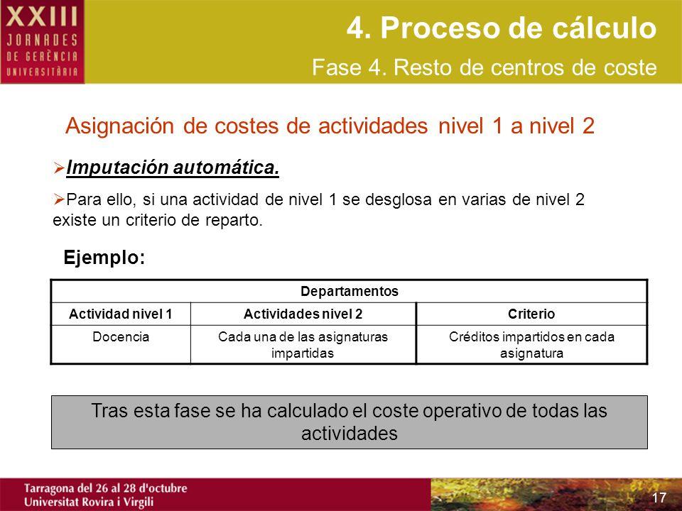 17 Asignación de costes de actividades nivel 1 a nivel 2 Ejemplo: Imputación automática. Para ello, si una actividad de nivel 1 se desglosa en varias