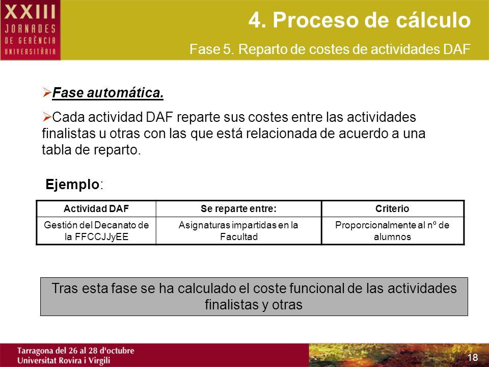18 Fase automática. Cada actividad DAF reparte sus costes entre las actividades finalistas u otras con las que está relacionada de acuerdo a una tabla