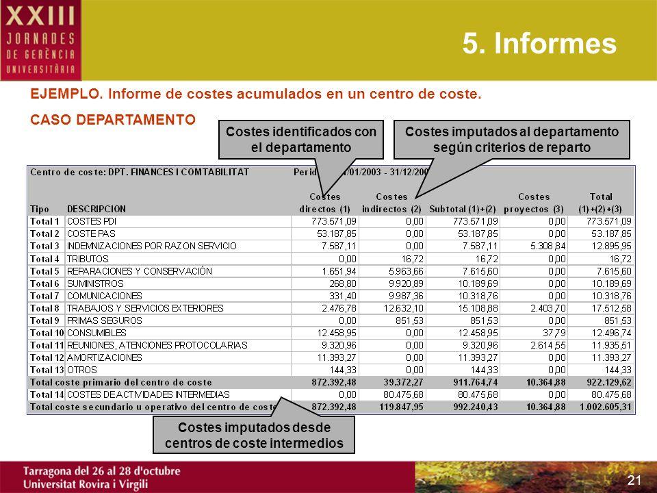 21 EJEMPLO. Informe de costes acumulados en un centro de coste. CASO DEPARTAMENTO Costes imputados desde centros de coste intermedios Costes identific