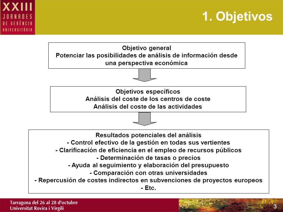 3 1. Objetivos Objetivo general Potenciar las posibilidades de análisis de información desde una perspectiva económica Objetivos específicos Análisis
