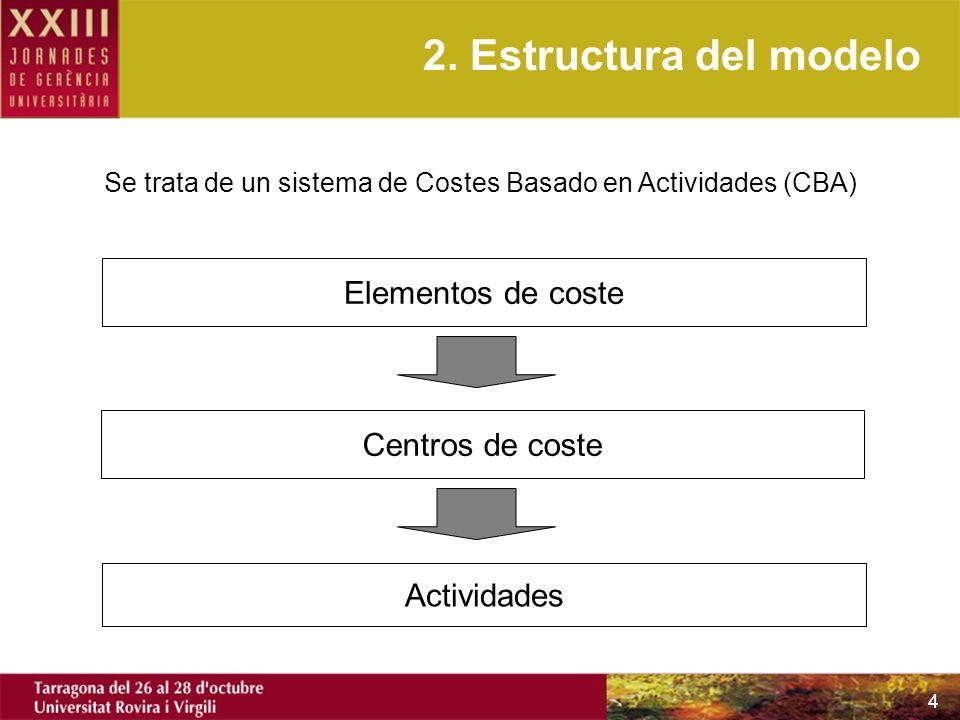 4 2. Estructura del modelo Elementos de coste Centros de coste Actividades Se trata de un sistema de Costes Basado en Actividades (CBA)