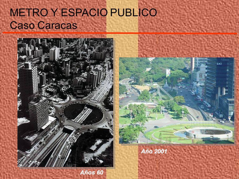METRO Y ESPACIO PUBLICO Caso Caracas Años 60 Año 2001
