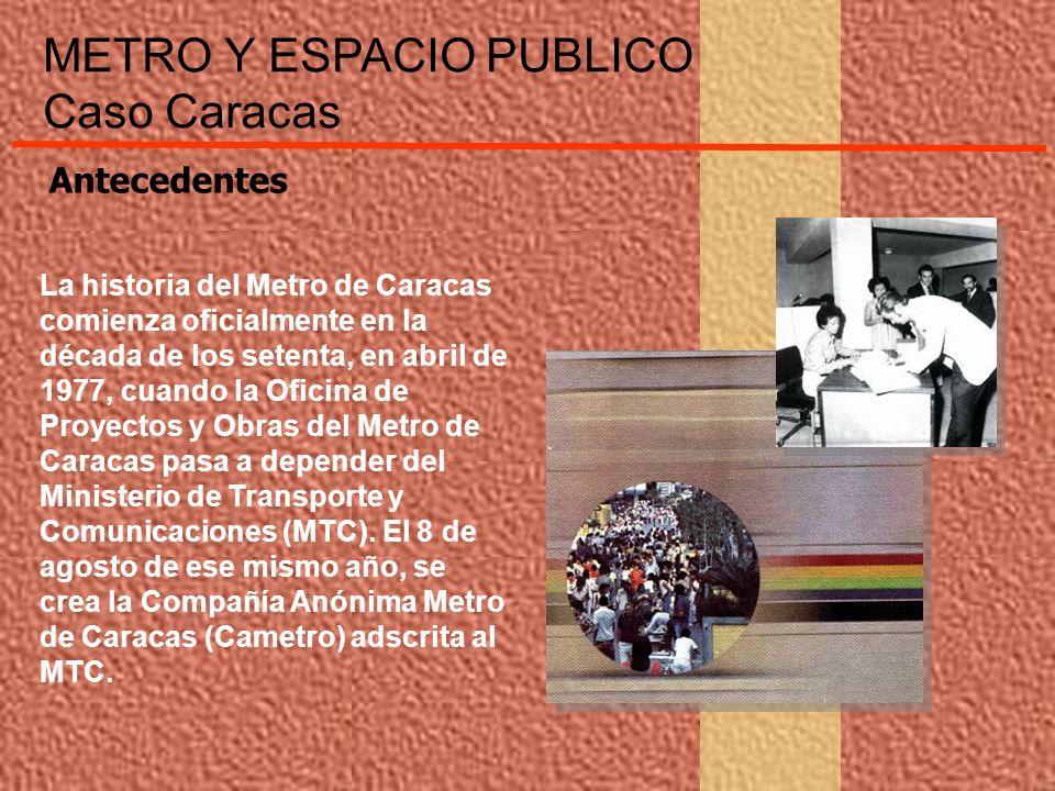 METRO Y ESPACIO PUBLICO Caso Caracas Una vez que los estudios de transporte establecieron los corredores mas importantes de la red, se procedió al trazado de los alineamientos que conforman hoy día la red Metro de Caracas.