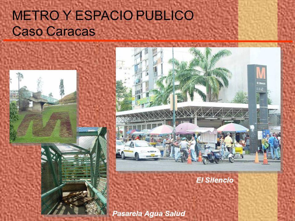 El Silencio METRO Y ESPACIO PUBLICO Caso Caracas Pasarela Agua Salud