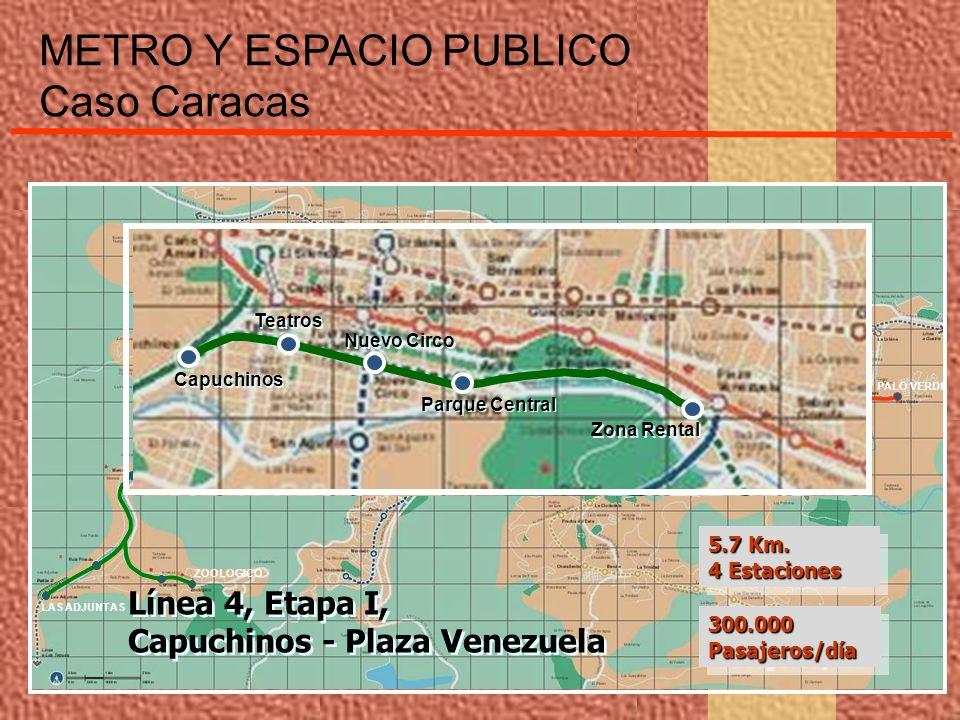 METRO Y ESPACIO PUBLICO Caso Caracas EL VALLE ZOOLOGICO LAS ADJUNTAS SILENCIO CAPUCHINOS PROPATRI A PALO VERDE PZA. VENEZUELA CHACAO PQUE. DEL ESTE Ca