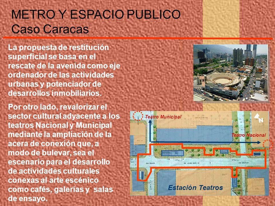 METRO Y ESPACIO PUBLICO Caso Caracas La propuesta de restitución superficial se basa en el rescate de la avenida como eje ordenador de las actividades