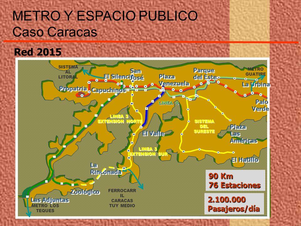 METRO Y ESPACIO PUBLICO Caso Caracas Red 2015 LINEA 4 SISTEMA DEL SURESTE FERROCARR IL CARACAS TUY MEDIO LINEA 3 EXTENSION NORTE LINEA 3 EXTENSION NOR