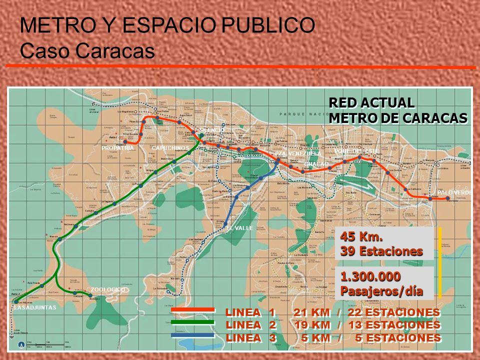 Plaza Francia METRO Y ESPACIO PUBLICO Caso Caracas Estación Altamira