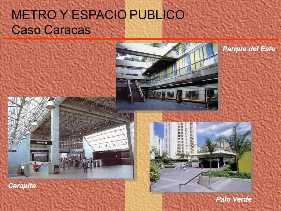 METRO Y ESPACIO PUBLICO Caso Caracas La propuesta de restitución superficial se basa en el rescate de la avenida como eje ordenador de las actividades urbanas y potenciador de desarrollos inmobiliarios.