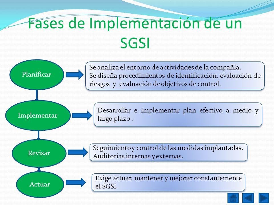 Fases de Implementación de un SGSI Se analiza el entorno de actividades de la compañía. Se diseña procedimientos de identificación, evaluación de ries