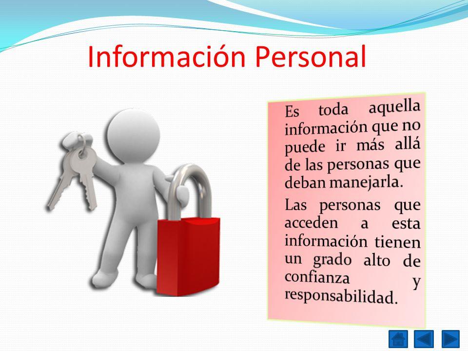 Canasta de basura Phishing (Robo de Identidad vía email) Información personal por internet Acceso a datos abiertos al público Métodos usados para robar información personal Skimming (Robo de información de la tarjeta de crédito, con la finalidad de reproducir o clonarla)