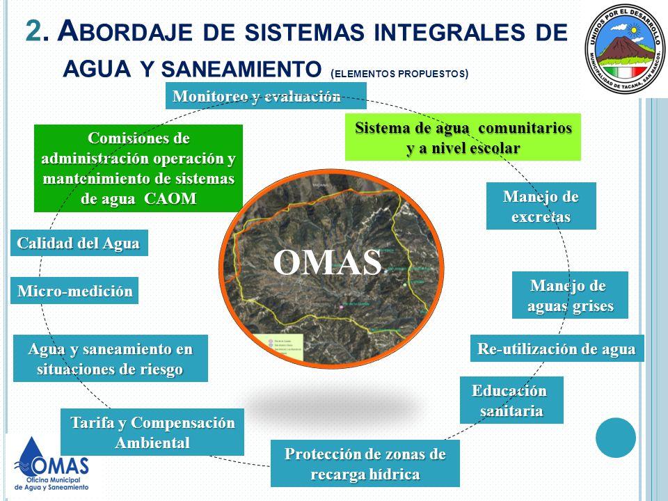 Monitoreo y evaluación Comisiones de administración operación y mantenimiento de sistemas de agua CAOM Sistema de agua comunitarios y a nivel escolar