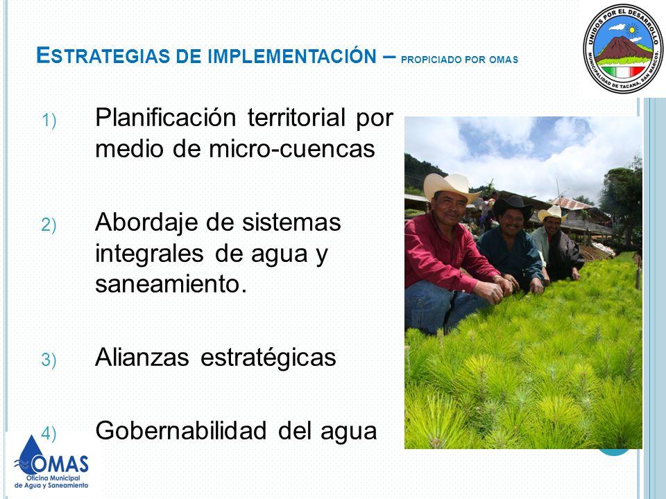E STRATEGIAS DE IMPLEMENTACIÓN – PROPICIADO POR OMAS 1) Planificación territorial por medio de micro-cuencas 2) Abordaje de sistemas integrales de agua y saneamiento.