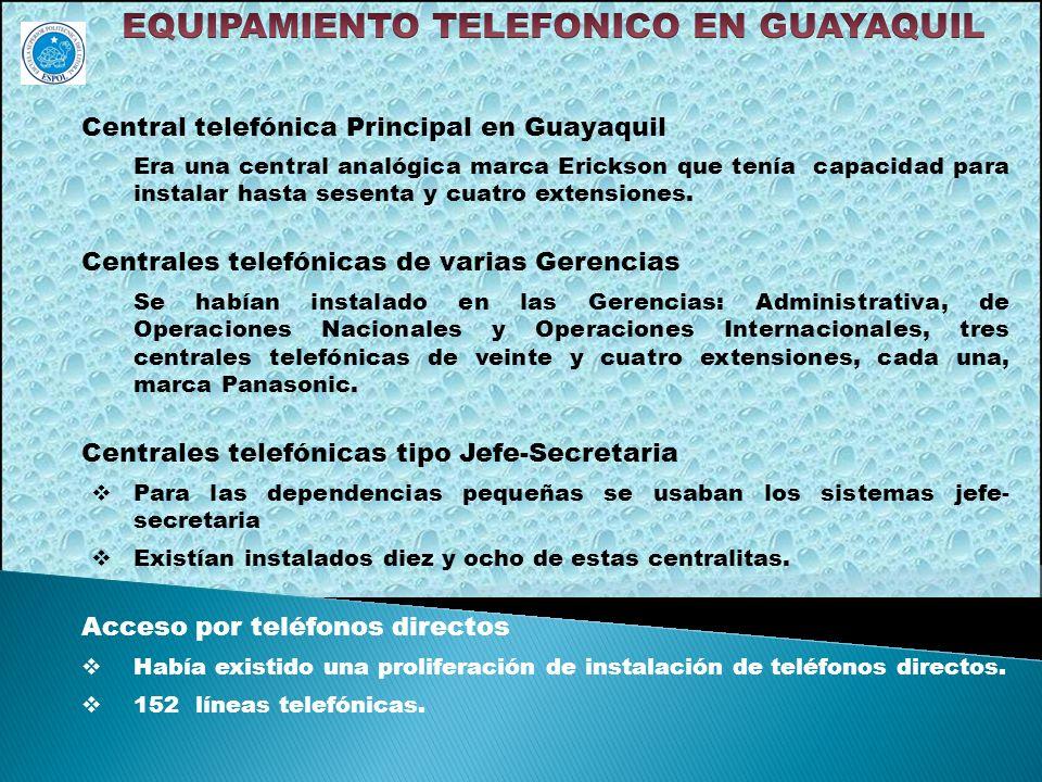 Central telefónica Principal en Guayaquil Era una central analógica marca Erickson que tenía capacidad para instalar hasta sesenta y cuatro extensione
