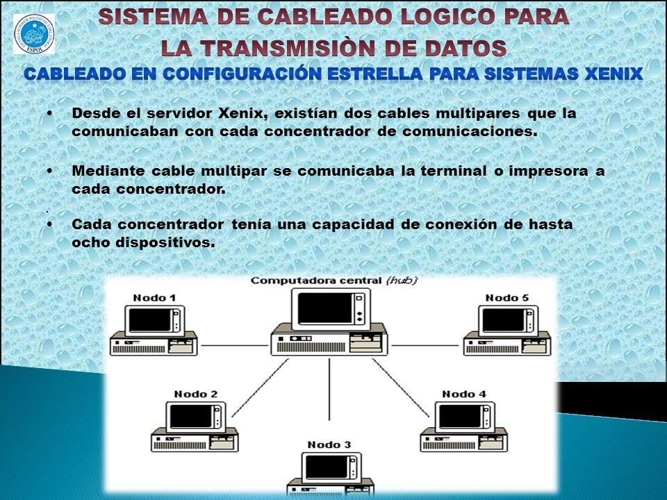 Desde el servidor Xenix, existían dos cables multipares que la comunicaban con cada concentrador de comunicaciones. Mediante cable multipar se comunic