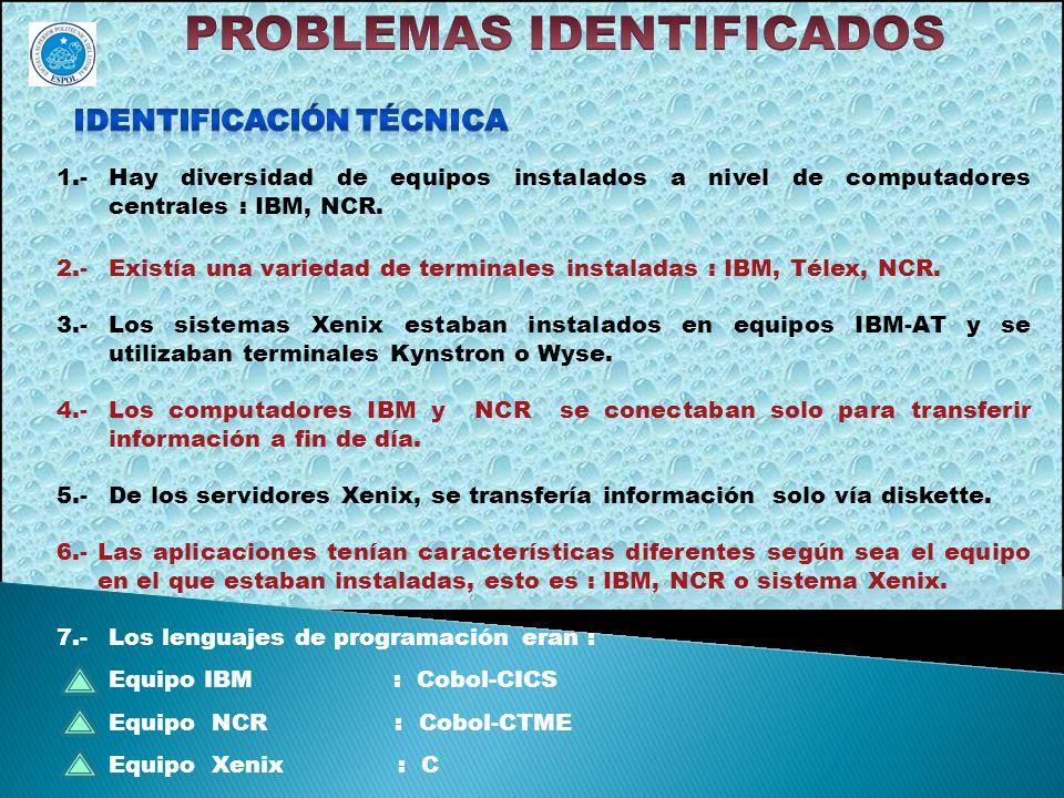 1.-Hay diversidad de equipos instalados a nivel de computadores centrales : IBM, NCR. 2.-Existía una variedad de terminales instaladas : IBM, Télex, N