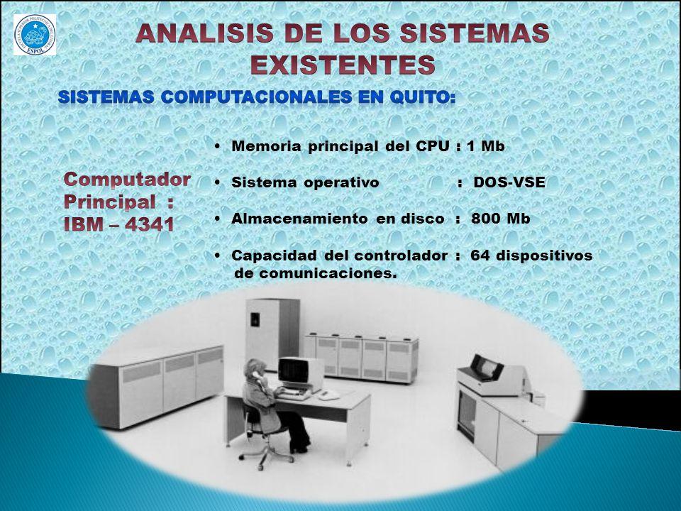 12 Terminales Financieras 4 De consulta Memoria Principal del CPU : 512 Kb Sistema Operativo : IMOS III y CTME Almacenamiento en disco : 80 Mb