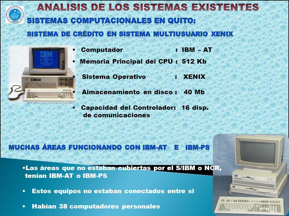 Computador : IBM – AT Memoria Principal del CPU : 512 Kb Sistema Operativo : XENIX Almacenamiento en disco : 40 Mb Capacidad del Controlador: 16 disp.