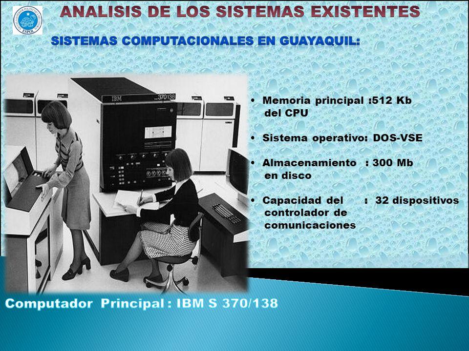 Memoria principal :512 Kb del CPU Sistema operativo: DOS-VSE Almacenamiento : 300 Mb en disco Capacidad del : 32 dispositivos controlador de comunicac
