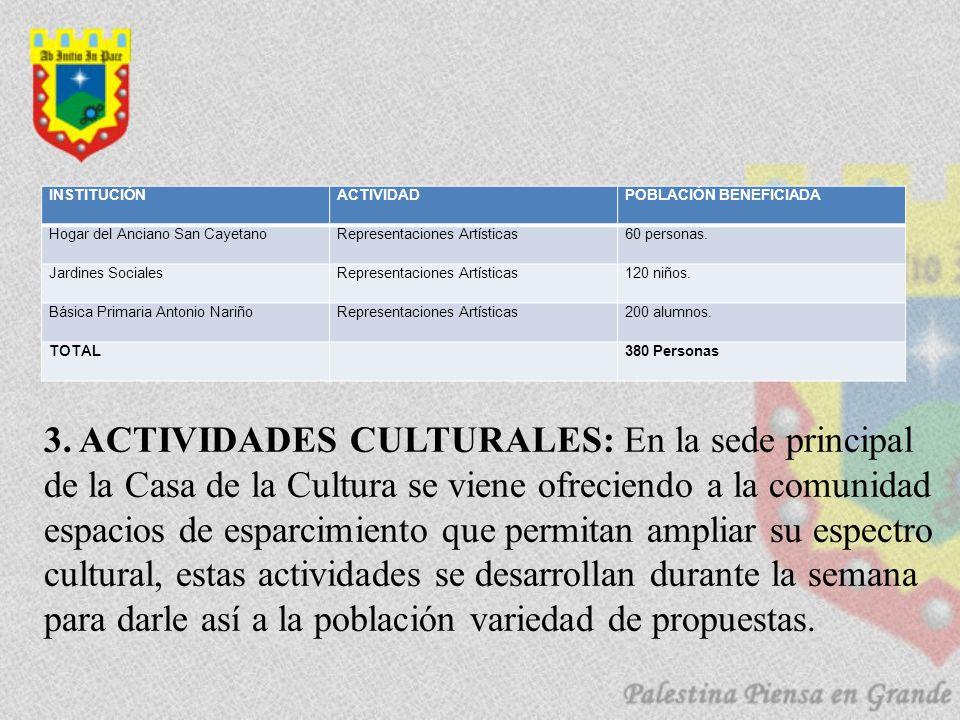 INSTITUCIÓNACTIVIDADPOBLACIÓN BENEFICIADA Hogar del Anciano San CayetanoRepresentaciones Artísticas60 personas.