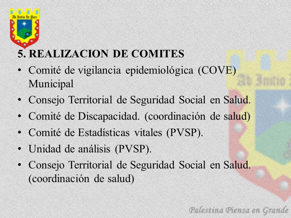 5. REALIZACION DE COMITES Comité de vigilancia epidemiológica (COVE) Municipal Consejo Territorial de Seguridad Social en Salud. Comité de Discapacida