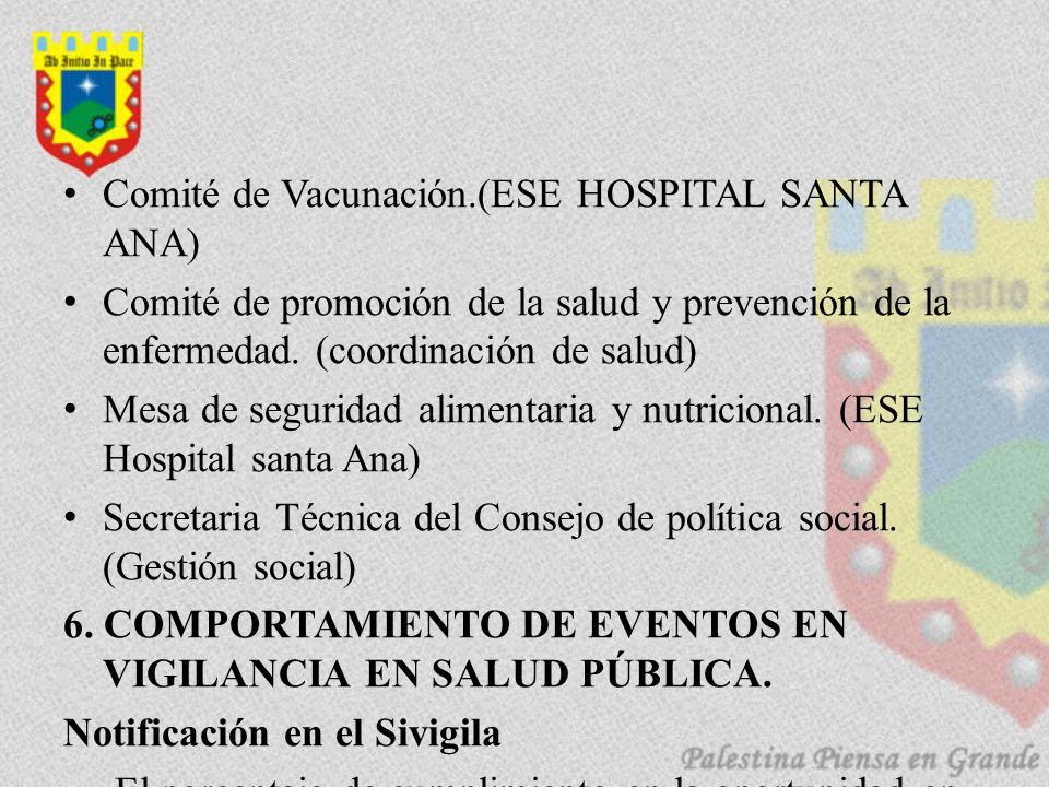 Comité de Vacunación.(ESE HOSPITAL SANTA ANA) Comité de promoción de la salud y prevención de la enfermedad.