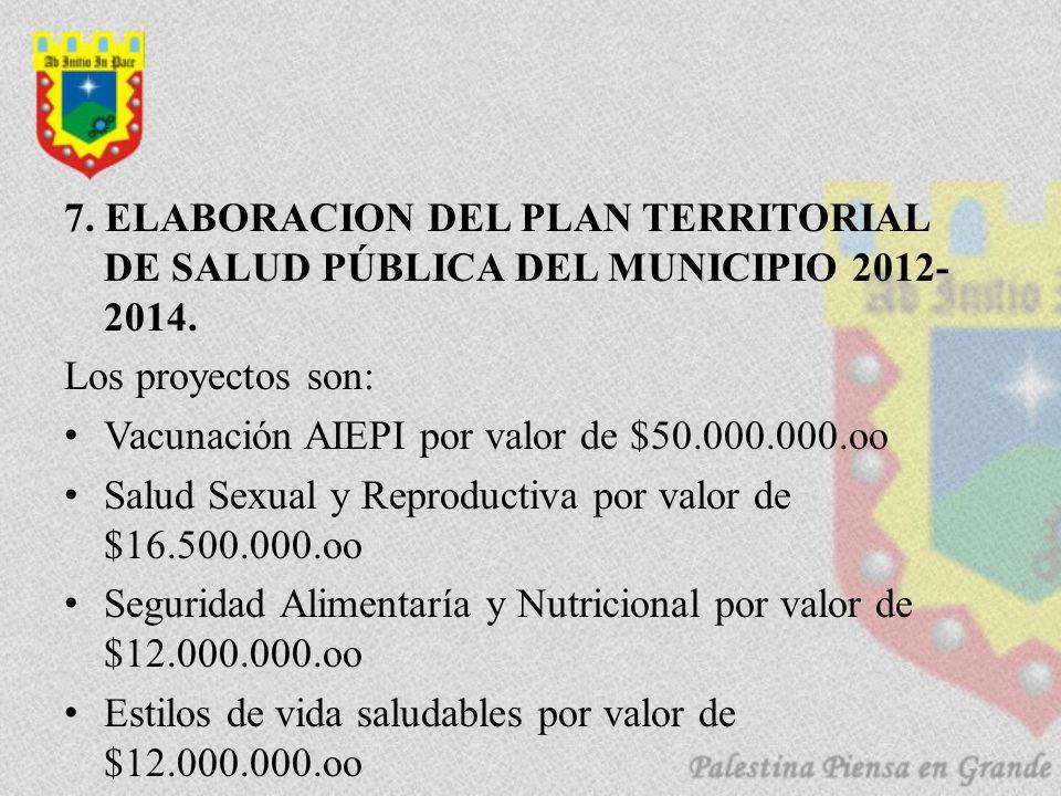 7. ELABORACION DEL PLAN TERRITORIAL DE SALUD PÚBLICA DEL MUNICIPIO 2012- 2014.