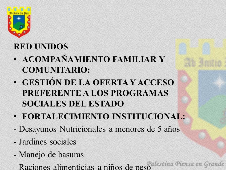 RED UNIDOS ACOMPAÑAMIENTO FAMILIAR Y COMUNITARIO: GESTIÓN DE LA OFERTA Y ACCESO PREFERENTE A LOS PROGRAMAS SOCIALES DEL ESTADO FORTALECIMIENTO INSTITUCIONAL: - Desayunos Nutricionales a menores de 5 años - Jardines sociales - Manejo de basuras - Raciones alimenticias a niños de peso