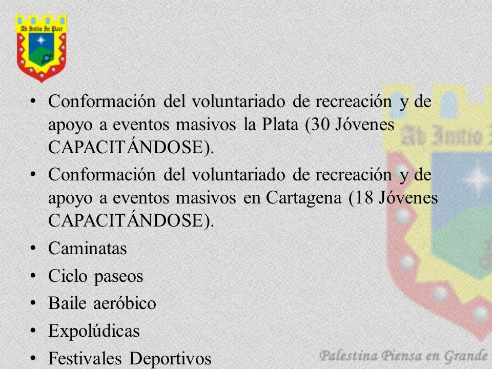 Conformación del voluntariado de recreación y de apoyo a eventos masivos la Plata (30 Jóvenes CAPACITÁNDOSE).
