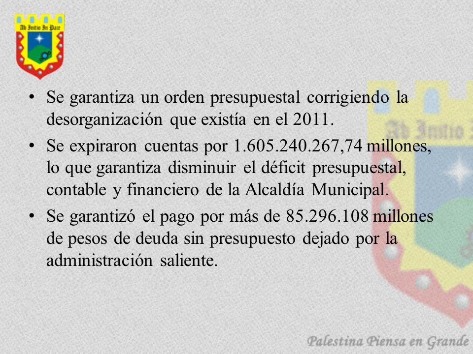Se garantiza un orden presupuestal corrigiendo la desorganización que existía en el 2011.