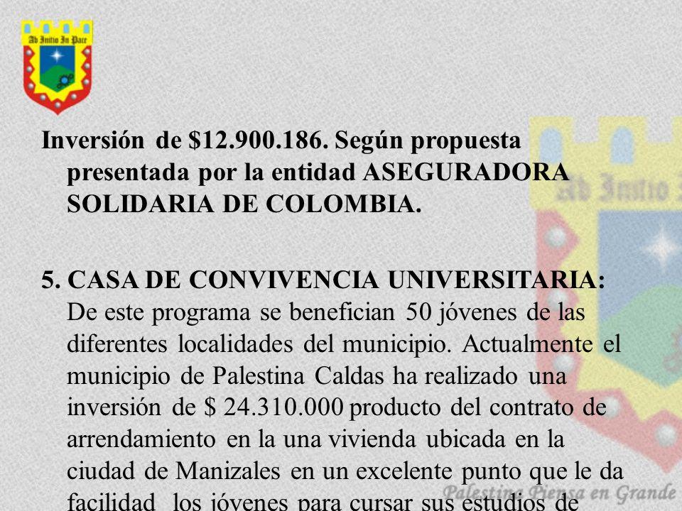 Inversión de $12.900.186.