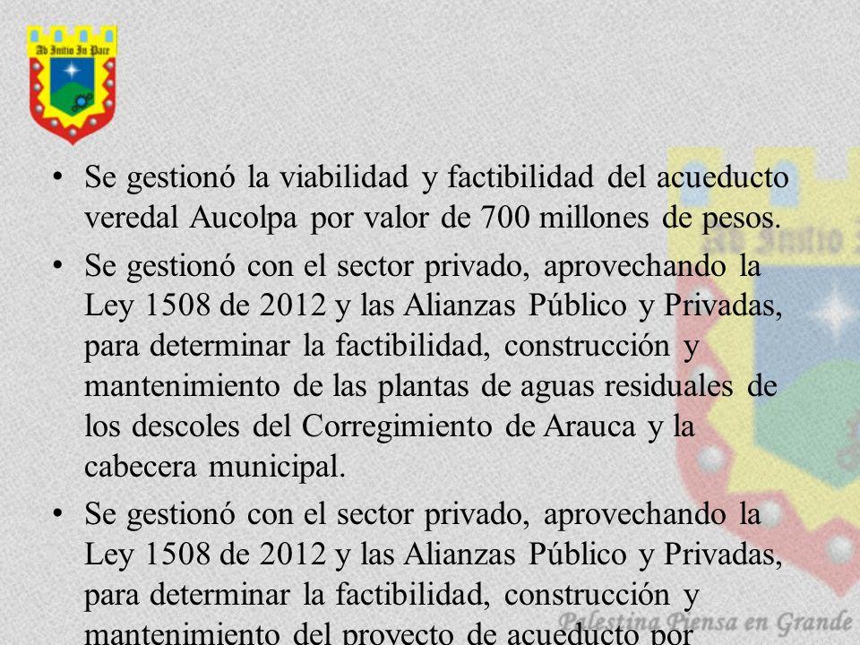 Se gestionó la viabilidad y factibilidad del acueducto veredal Aucolpa por valor de 700 millones de pesos.