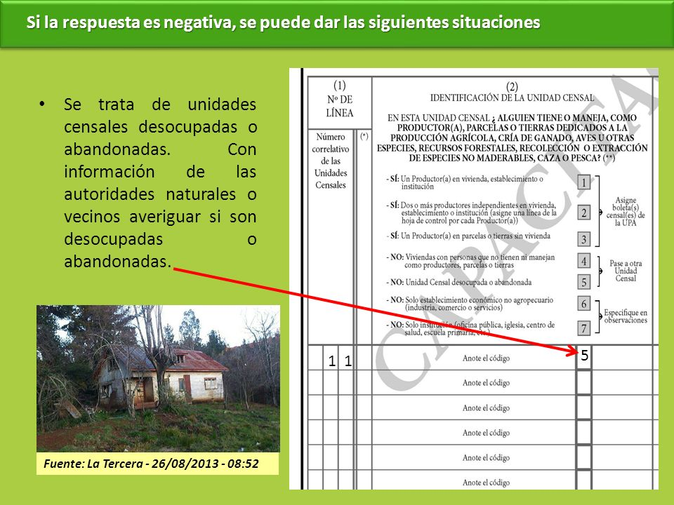 Se trata de unidades censales desocupadas o abandonadas. Con información de las autoridades naturales o vecinos averiguar si son desocupadas o abandon