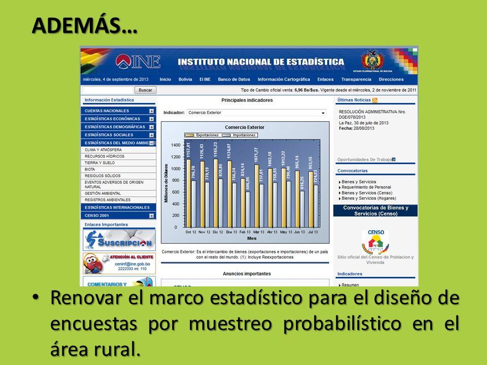 ADEMÁS… Renovar el marco estadístico para el diseño de encuestas por muestreo probabilístico en el área rural. Renovar el marco estadístico para el di