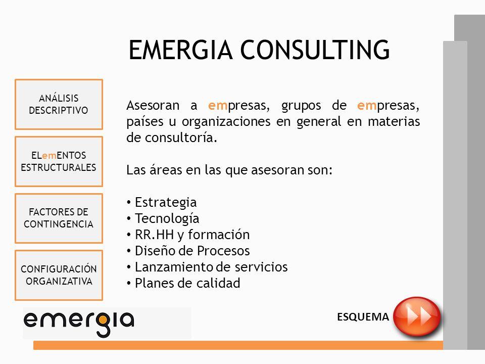 ELemENTOS ESTRUCTURALES FACTORES DE CONTINGENCIA CONFIGURACIÓN ORGANIZATIVA ANÁLISIS DESCRIPTIVO EMERGIA CONTACT CENTER CONSULTING