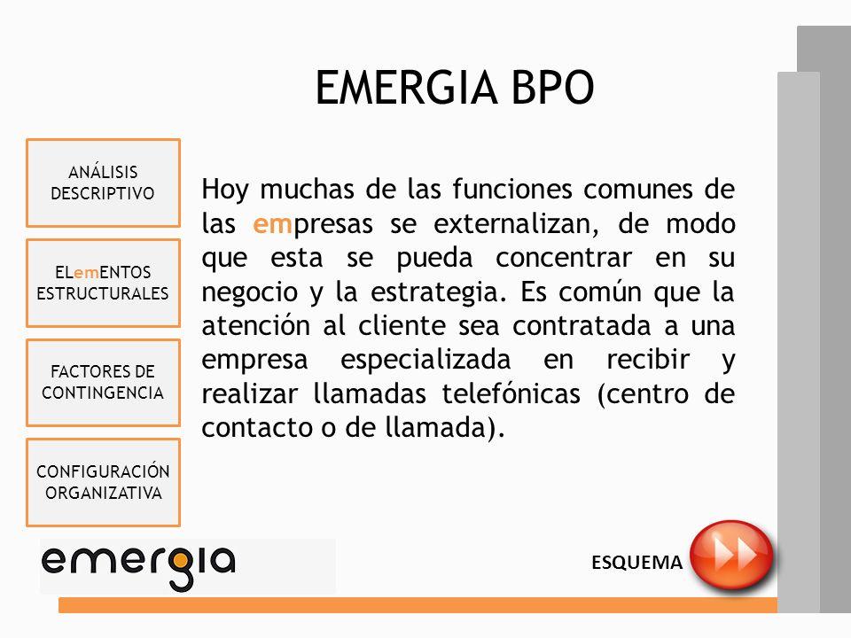 ELemENTOS ESTRUCTURALES FACTORES DE CONTINGENCIA CONFIGURACIÓN ORGANIZATIVA ANÁLISIS DESCRIPTIVO EMERGIA BPO Es la subcontratación de funciones de pro