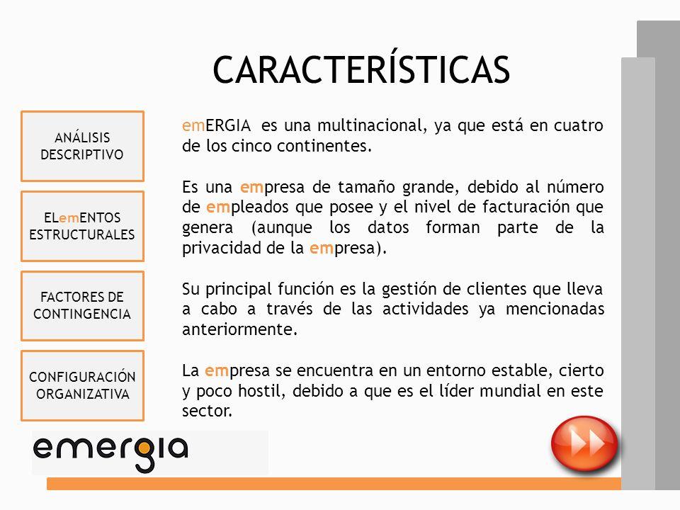 ELemENTOS ESTRUCTURALES FACTORES DE CONTINGENCIA CONFIGURACIÓN ORGANIZATIVA ANÁLISIS DESCRIPTIVO EMERGIA BPO VOLVER