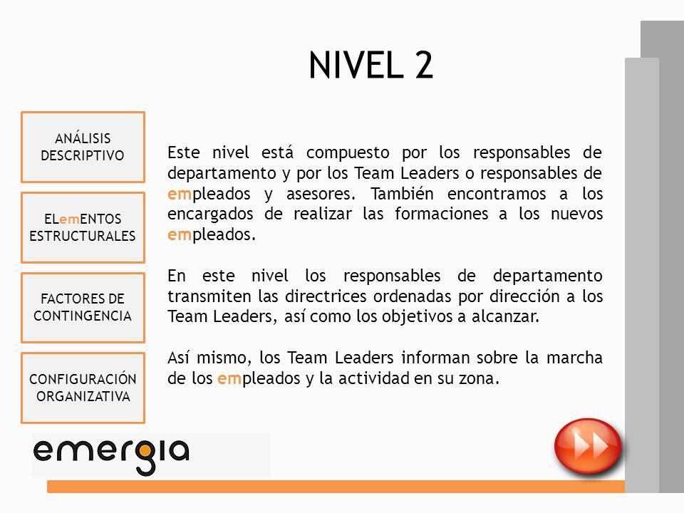 NIVEL 2 Gerente RRHH (2) Andrés Velasco FacilitiesHelpdesk Recepción & Pull Admin Maribel Pedraza Técnico Selección Técnico Formación Gerente de Cuent