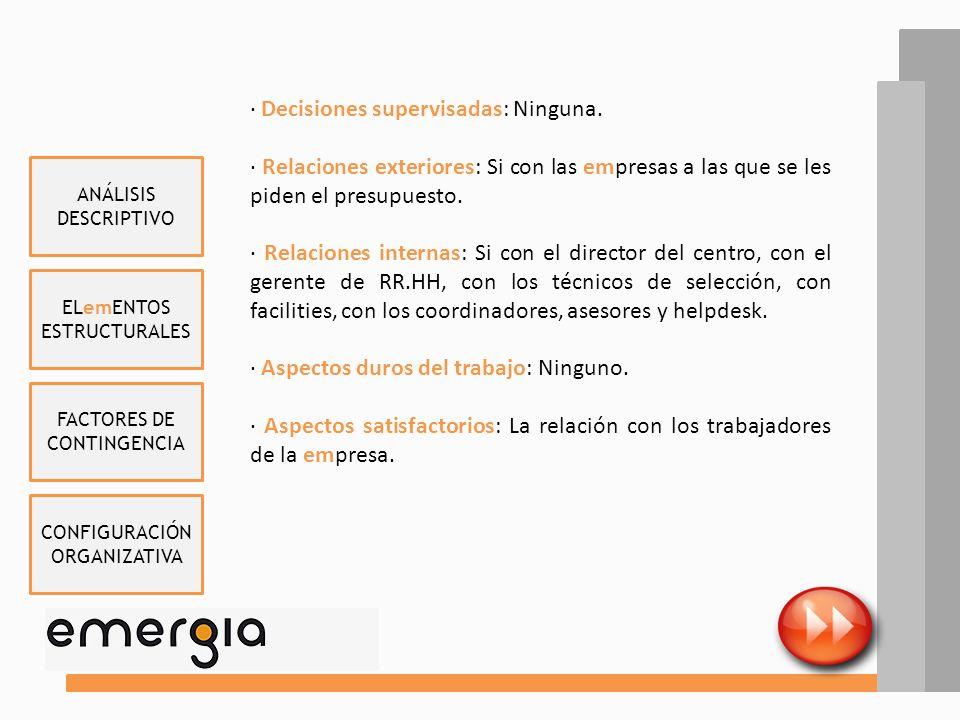 ELemENTOS ESTRUCTURALES FACTORES DE CONTINGENCIA CONFIGURACIÓN ORGANIZATIVA ANÁLISIS DESCRIPTIVO RECEPCIÓN & PULL ADMIN ( Maribel Pedraza Nevado) · Mi