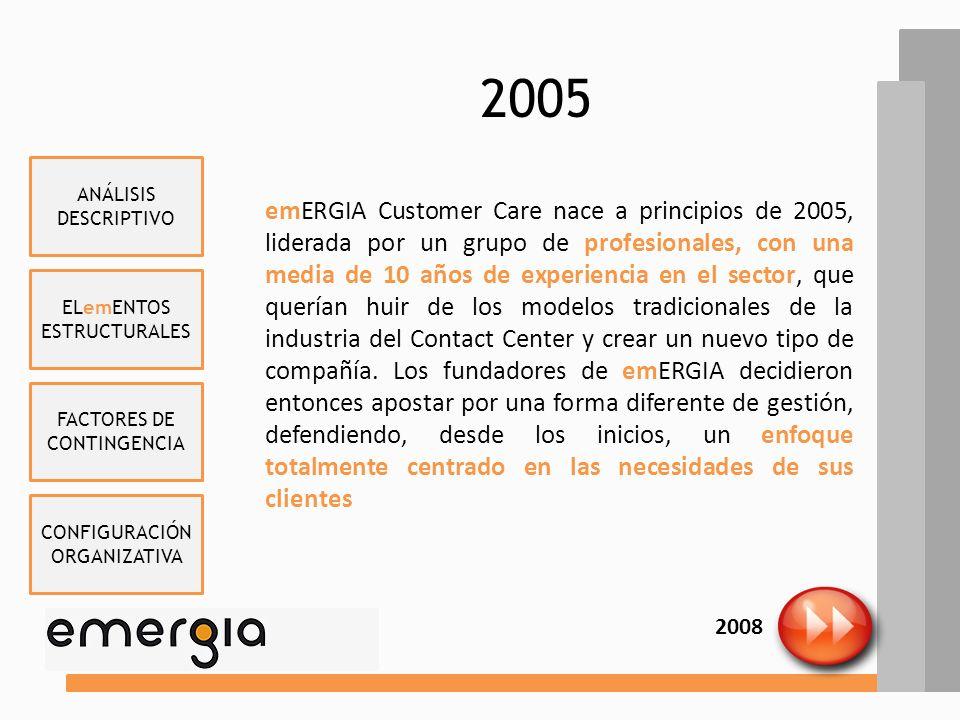 ELemENTOS ESTRUCTURALES FACTORES DE CONTINGENCIA CONFIGURACIÓN ORGANIZATIVA ANÁLISIS DESCRIPTIVO HISTORIA 1.- 2005 2.- 2008 3.- 2009