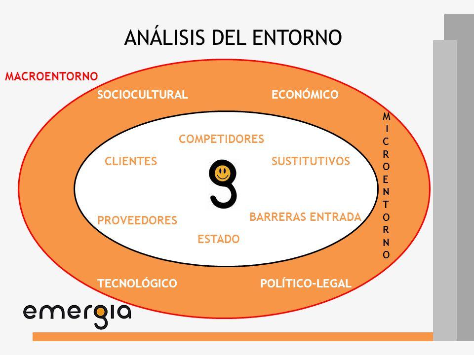 ELemENTOS ESTRUCTURALES FACTORES DE CONTINGENCIA CONFIGURACIÓN ORGANIZATIVA ANÁLISIS DESCRIPTIVO ANÁLISIS POLÍTICO emERGIA es una organización PRIVADA