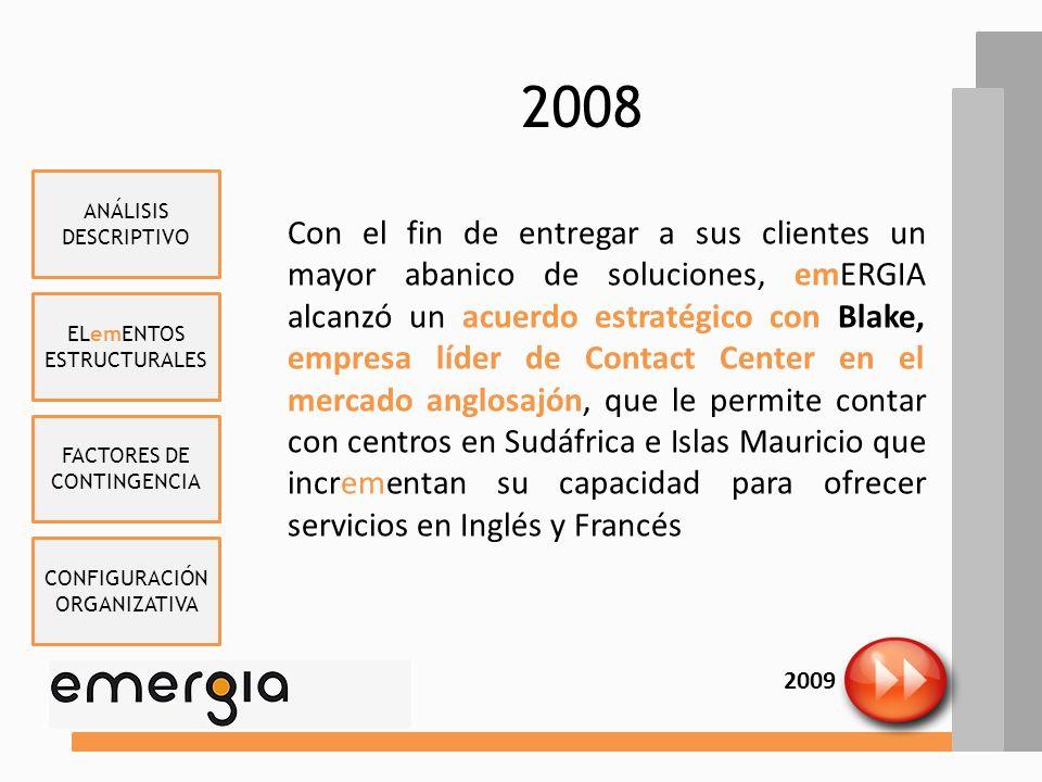 ELemENTOS ESTRUCTURALES FACTORES DE CONTINGENCIA CONFIGURACIÓN ORGANIZATIVA ANÁLISIS DESCRIPTIVO 2005 emERGIA Customer Care nace a principios de 2005,