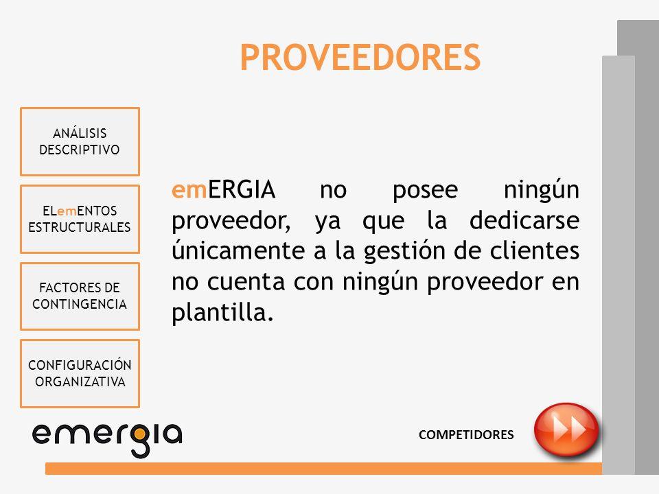 ELemENTOS ESTRUCTURALES FACTORES DE CONTINGENCIA CONFIGURACIÓN ORGANIZATIVA ANÁLISIS DESCRIPTIVO CLIENTES emERGIA Córdoba cuenta como clientes con 4 g